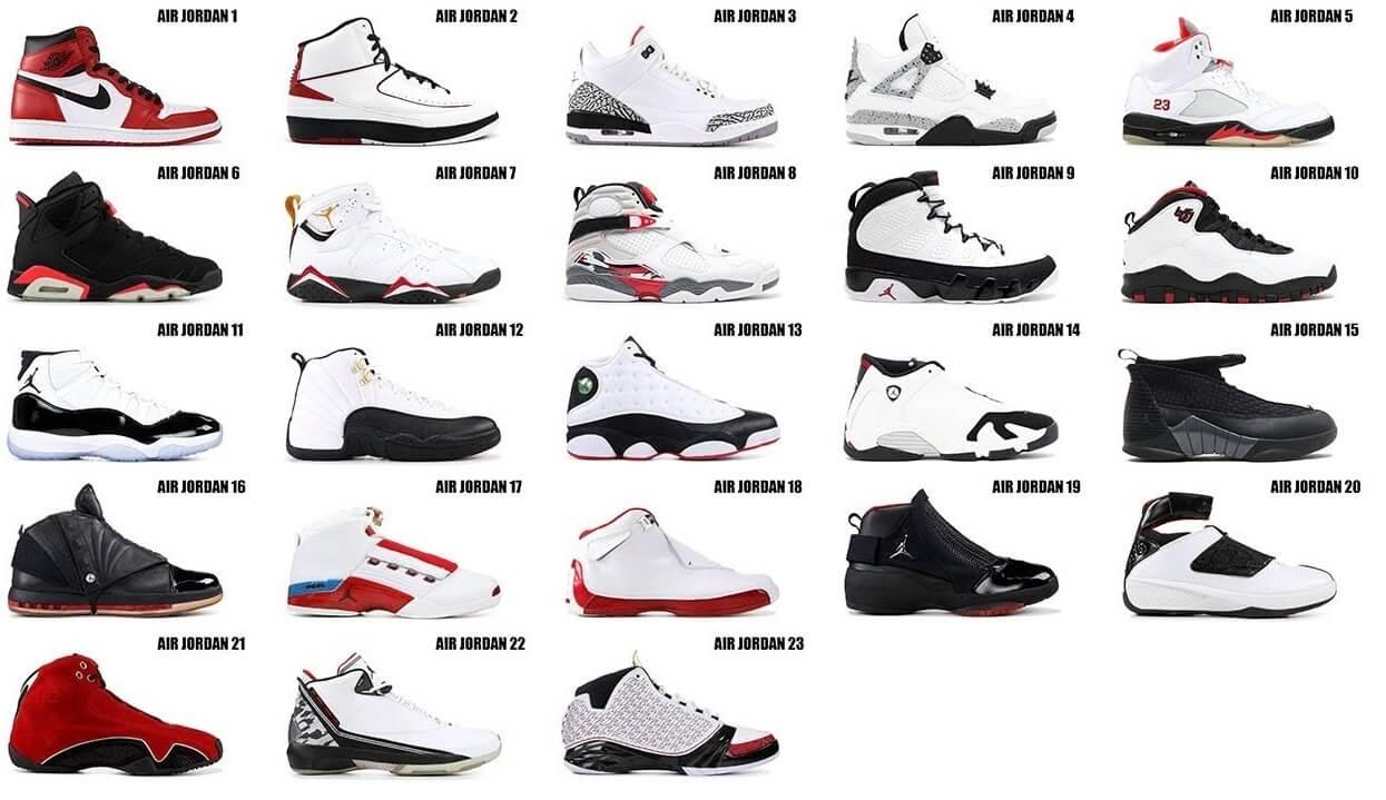 Profile Of Fake Air Jordan 1-10 Sneakers